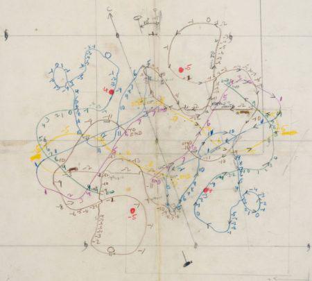 Contour map haemoglobin